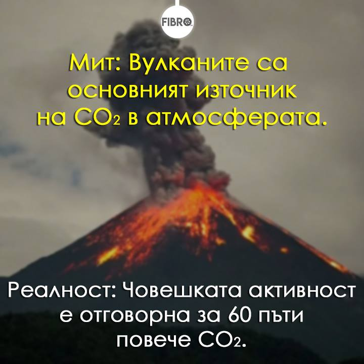 Въглероден диоксид в атмосферата - вулкани или човеци?