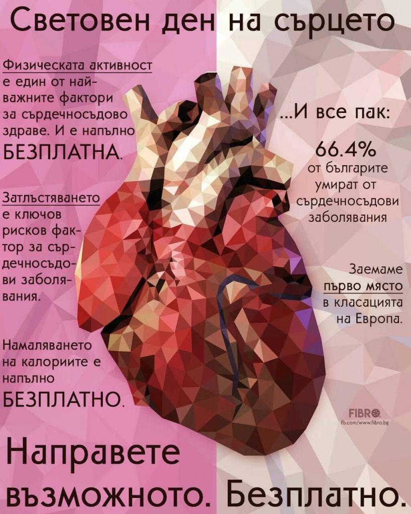 Световен ден на сърцето - факти